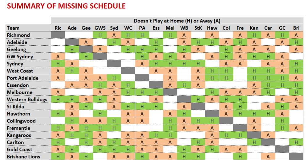 Missing Schedule.png
