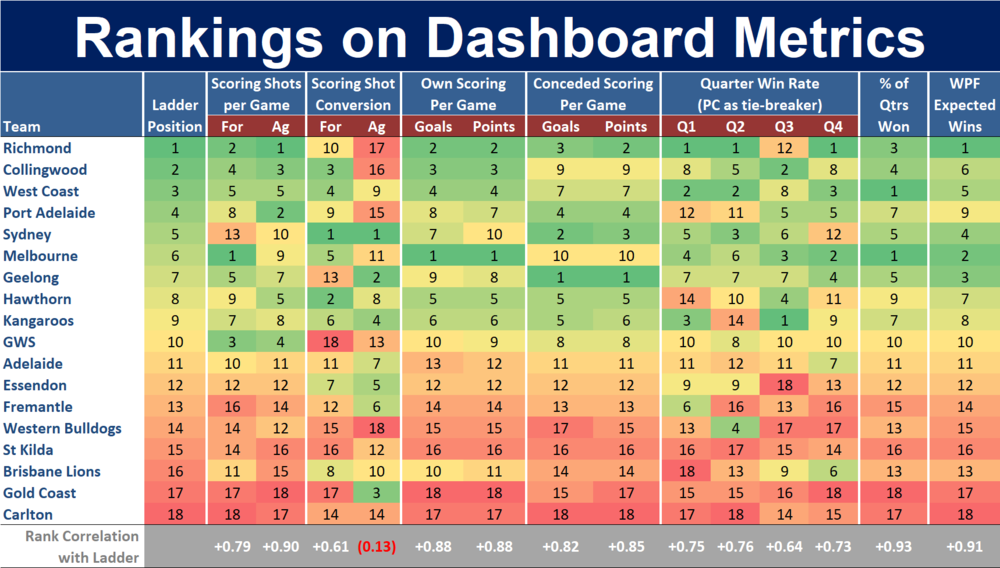 R16 - Team Dashboard Supp.png