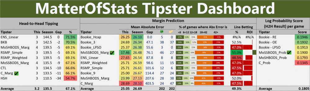 R24 - Tipster Dashboard.png