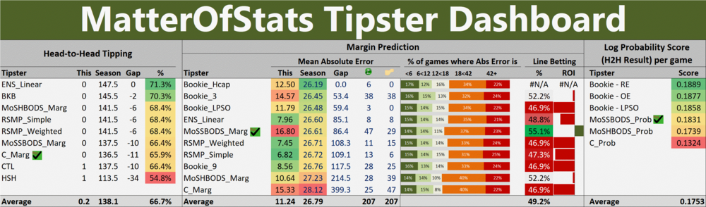 R27 - Tipster Dashboard.png