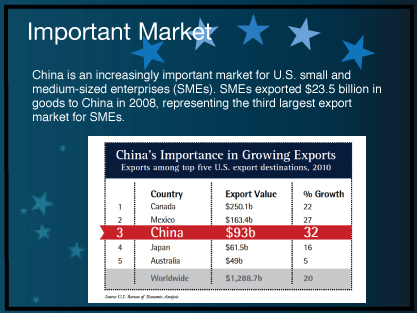 China-Important-Mkrt.jpg