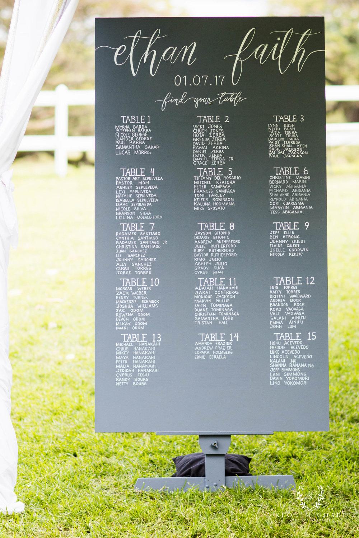 Paliku Gardens Wedding