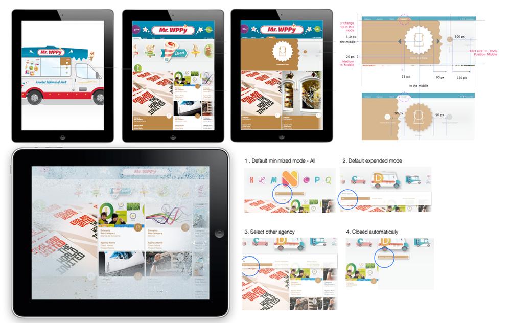 Design process, style guide design