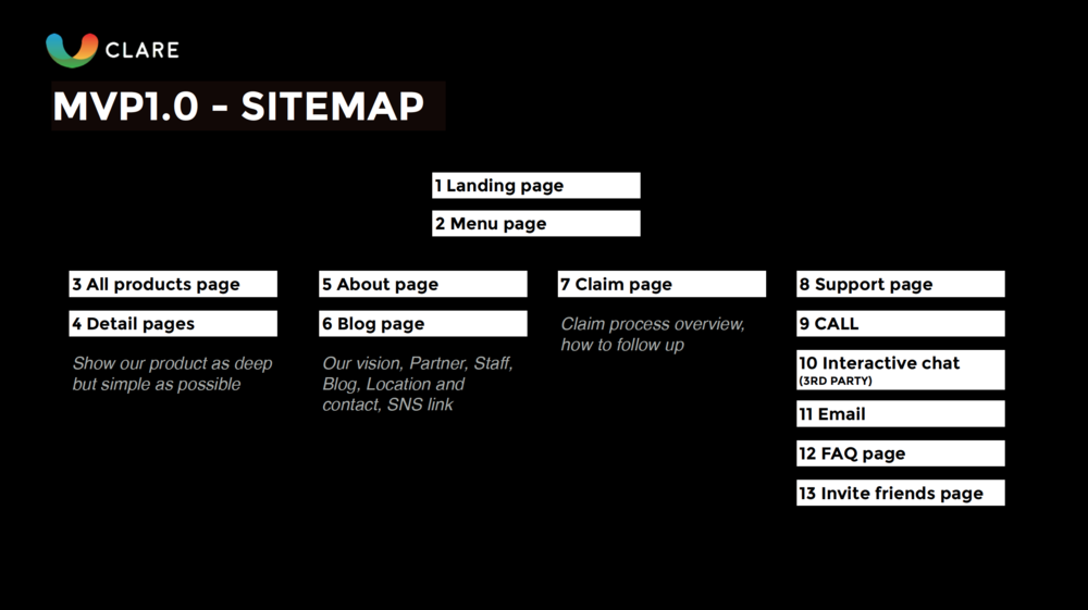 Clare-04-sitemap2.png