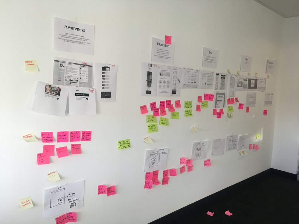 User journey from Awareness, information, Trial, Use, Rewards steps