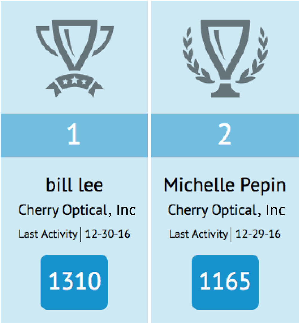 Cherry Optical, Inc EyeSell Top 2 copy.jpg