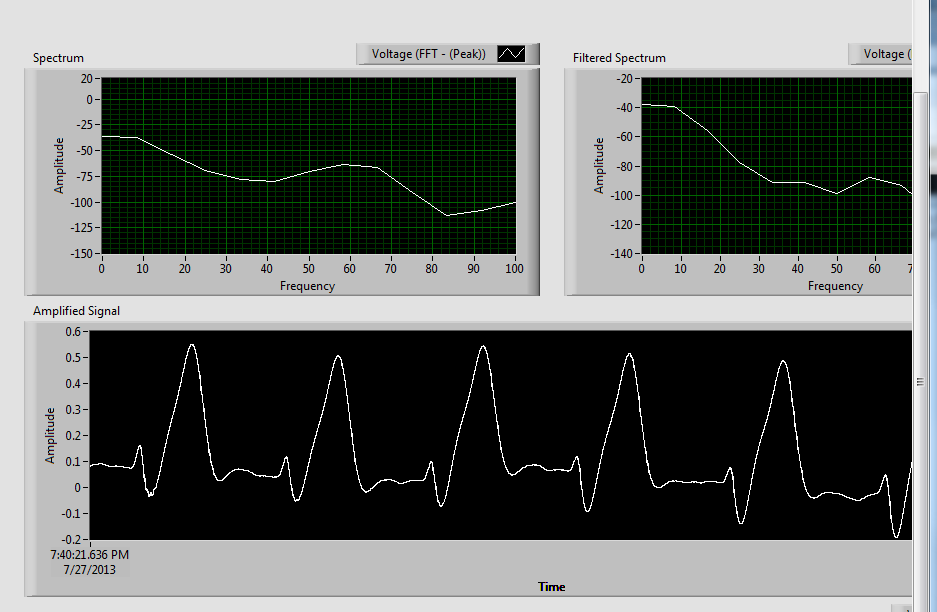 Seeing my heart signal for the first time in a custom Labview VI.