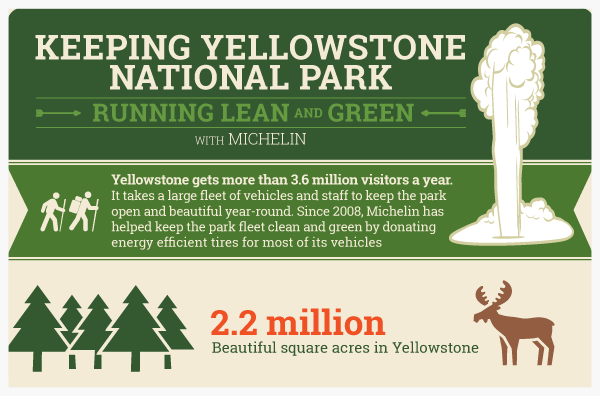 Michelin_yellowstone_infographic_v5sm.png