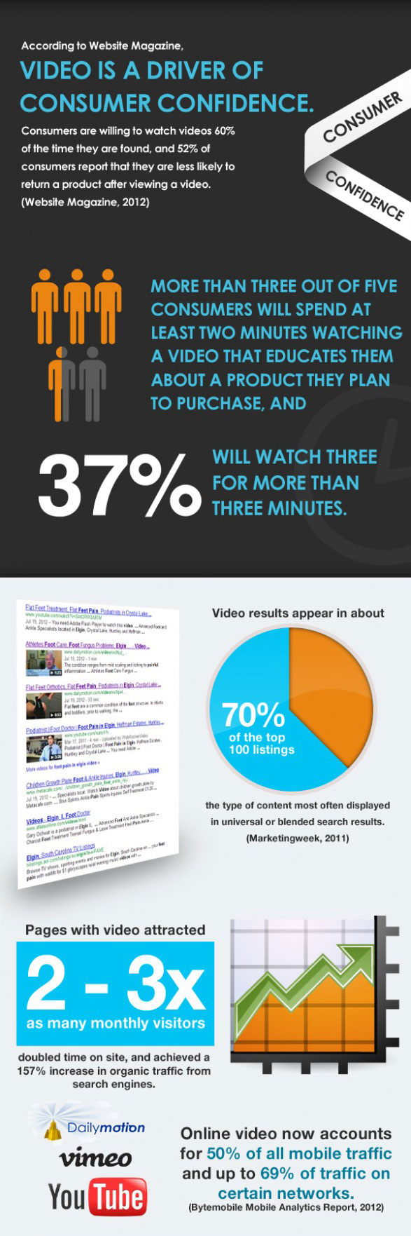 website-video-infographic.jpg