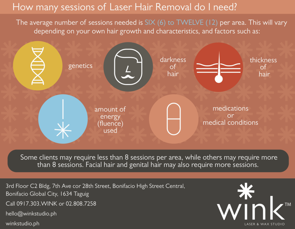My Laser Hair Removal Experience At Wink Studio Project Vanity