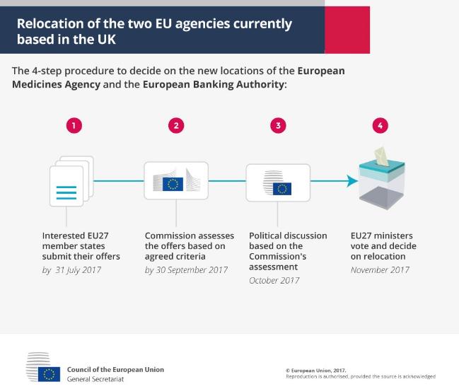 EU Decision EMA.PNG