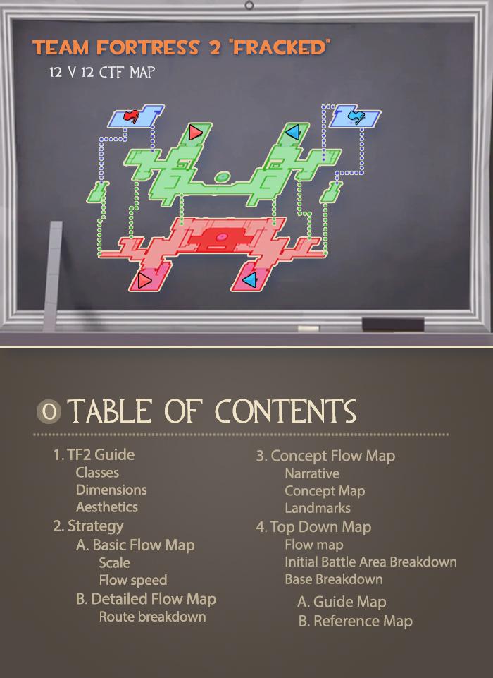 mp level paper design  fracked  u2014 level art design portfolio