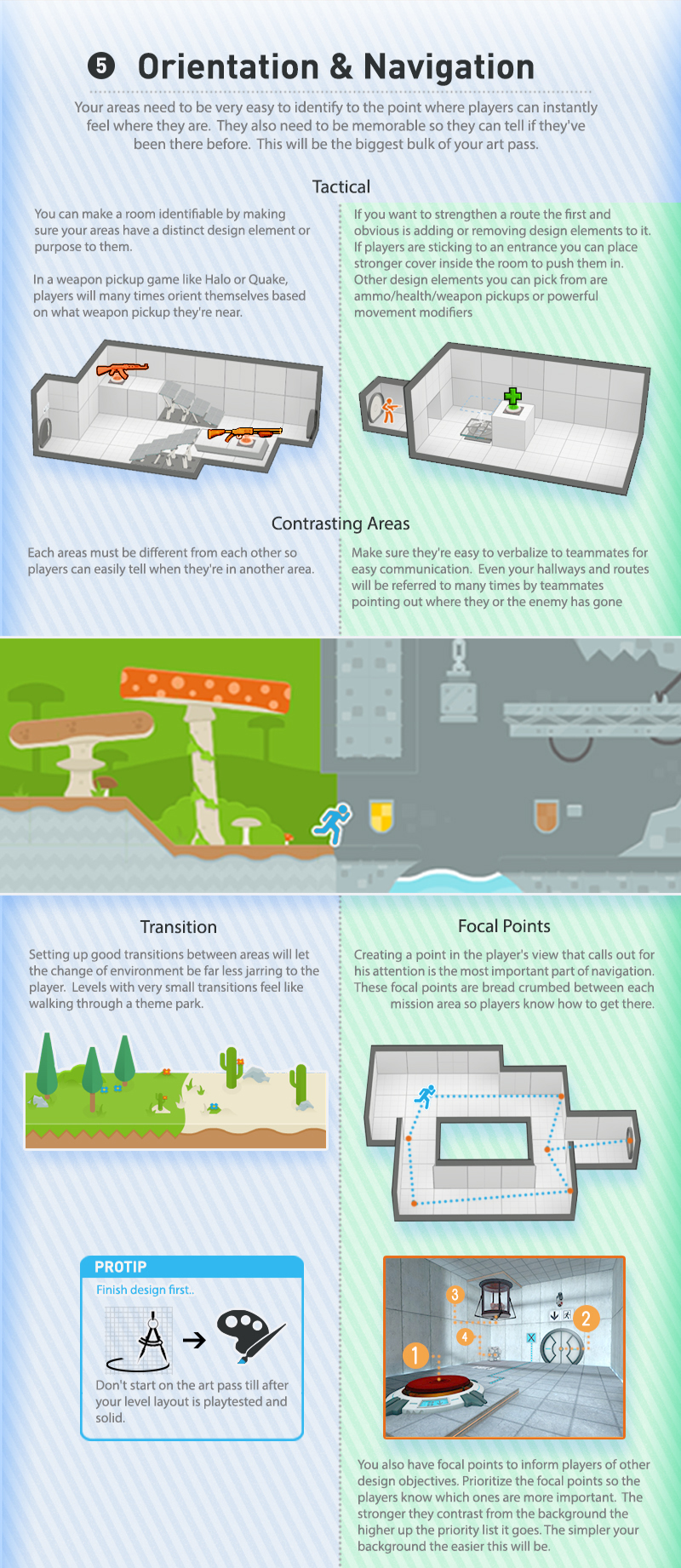 5 - Orientation & Navigation_a.jpg