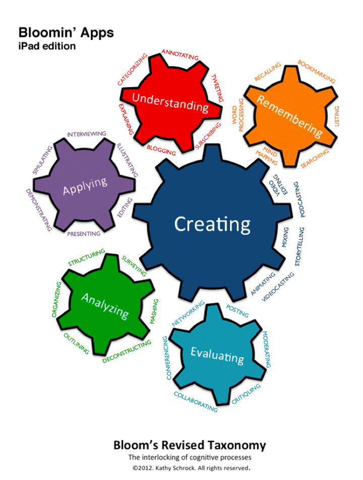 blooms_gears_ipad_720x952.png