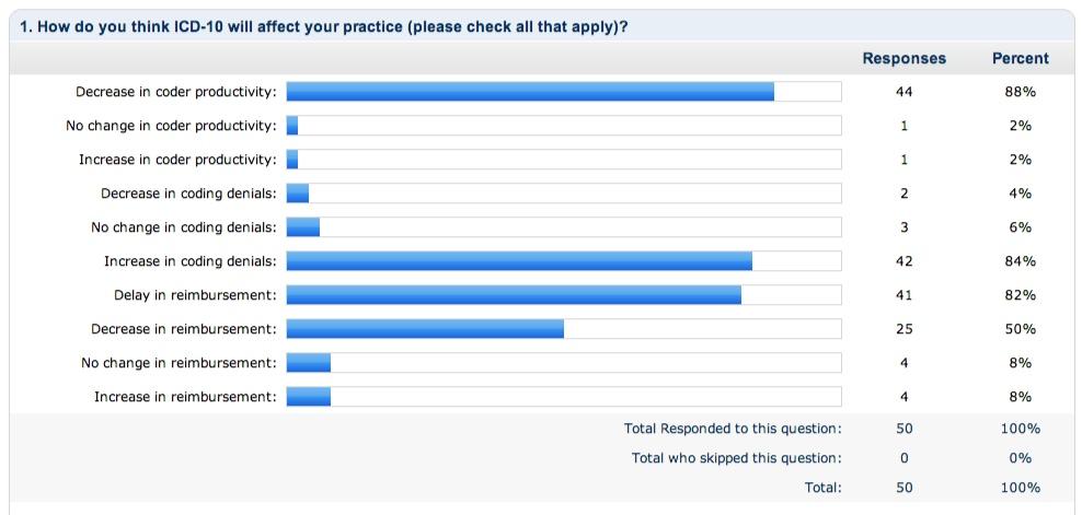 icd10 survey.jpg