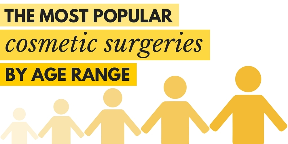 the most popular cosmetic surgeries by age range atlantic health