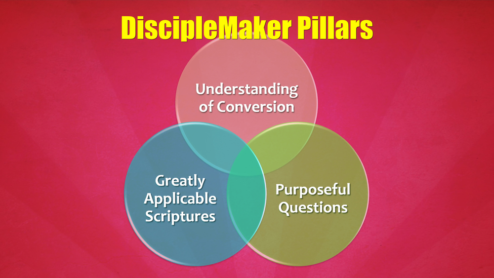 DiscipleMakers for Ministers MTA Extract.025.jpg
