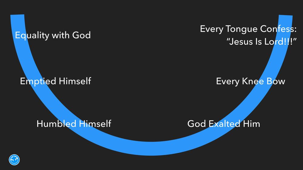 Philippians Sermon 2-5-11.002.jpeg