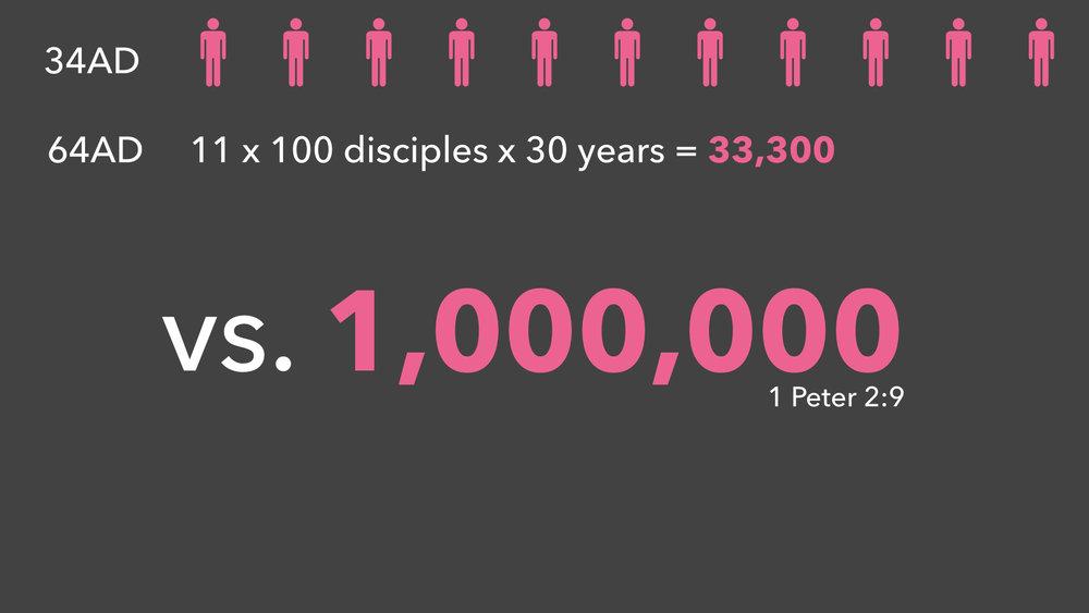 Exodus Sermons.026.jpeg
