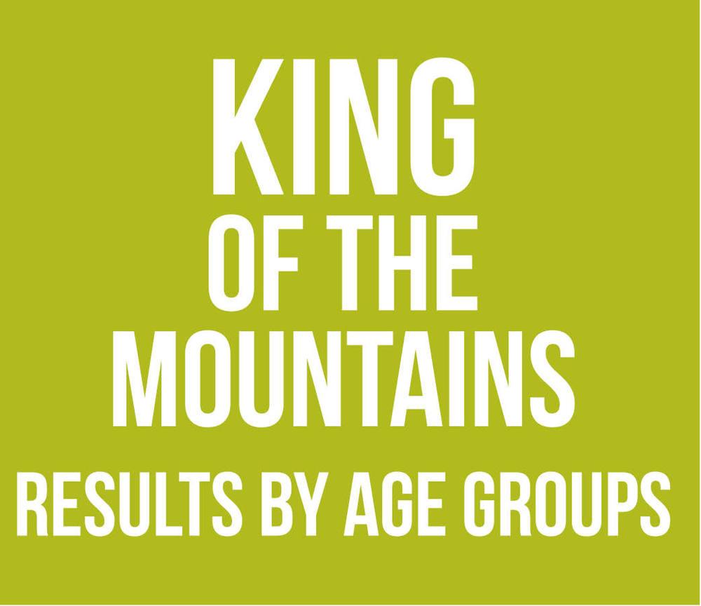 KOM Results AgeGroup.jpg