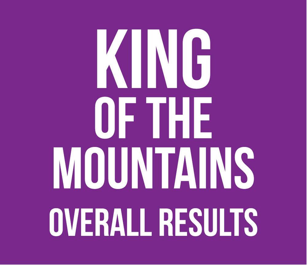 KOM Results Overall.jpg