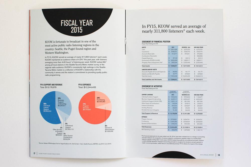 KUOW_AnnualReport_2015-5.jpg