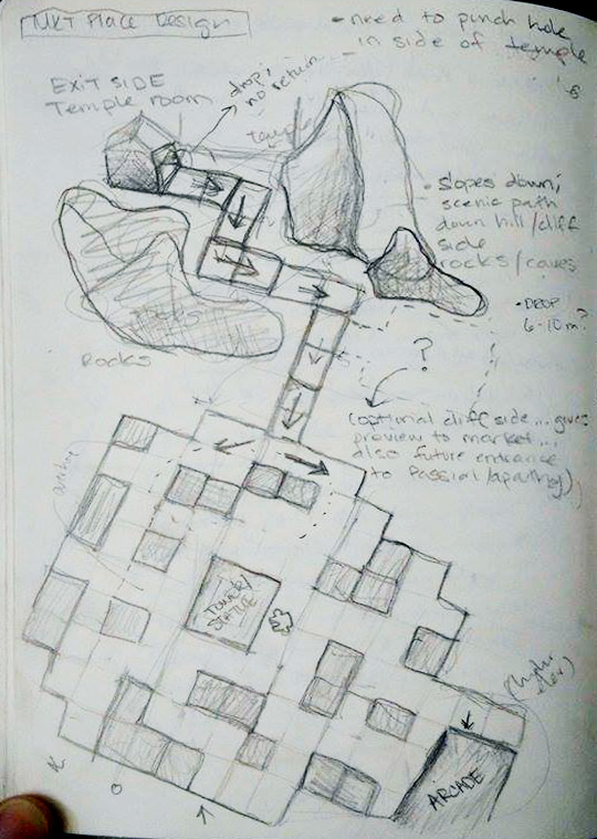 (Level planning and concept from my sketchbook)