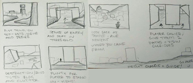 Storyboard drawings of key ideas