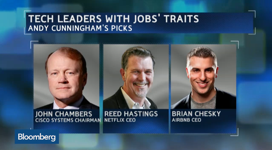Tech Leaders with Job's Traits