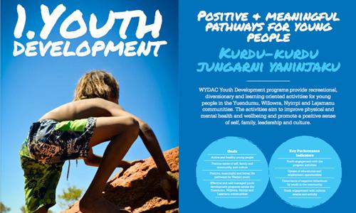 Aboriginal Corporation Strategic Plan