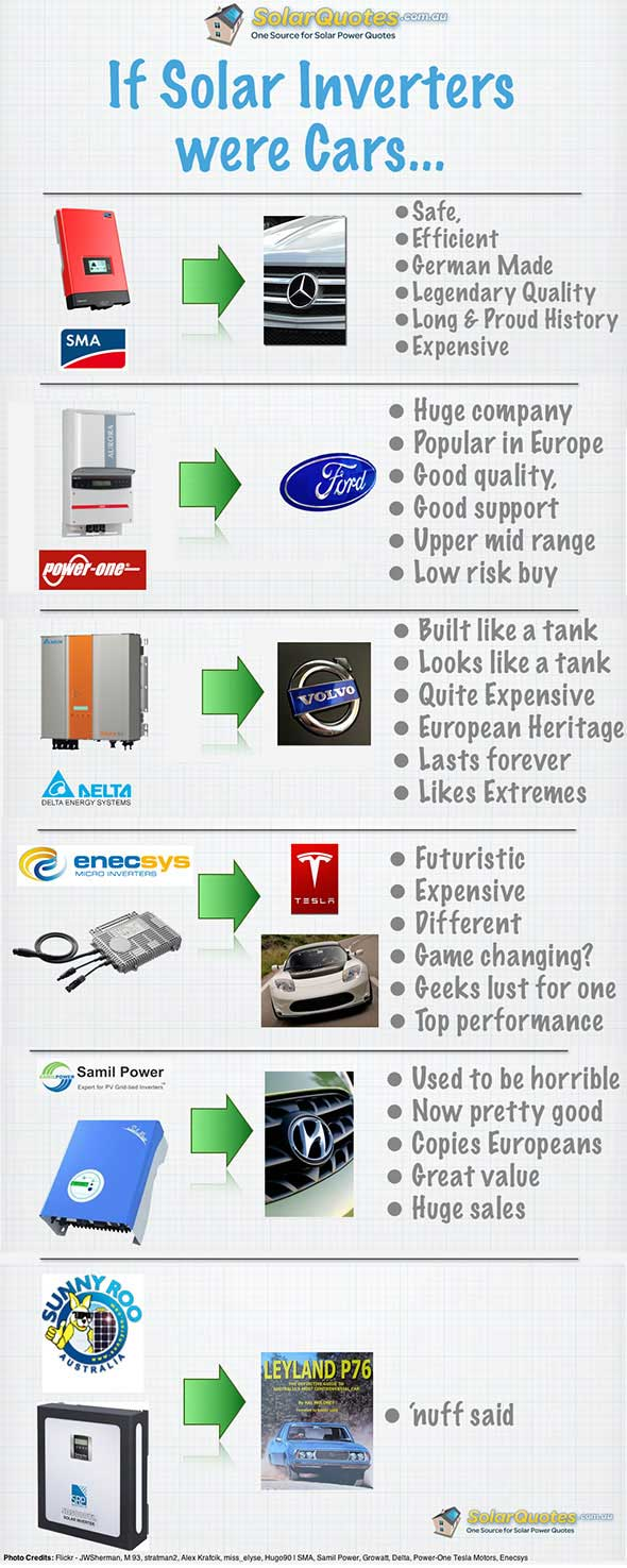 inverter-cars-medium-qual.jpg
