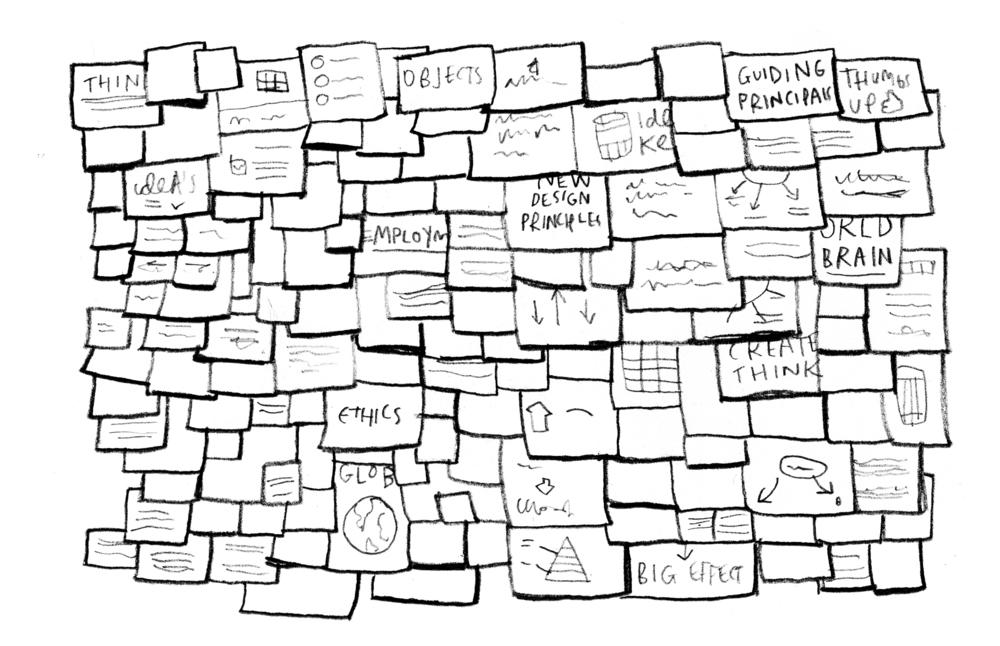 post-it wall.jpg