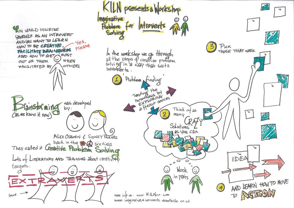 Drawing by Pam de Sterke for KILN