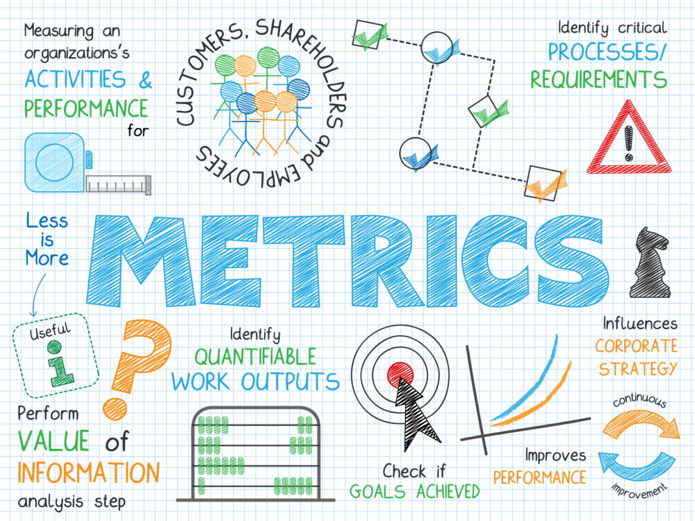 identifying quantifiable goals for the monitor Quantifiable goals must be achieved within a specific time frame set quantifiable goals for your marketing plan, including increasing brand awareness monitoring the effectiveness of the marketing penetration can be obvious, if you are observing existing tendencies in revenue and profit, and viewing.