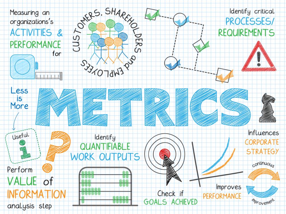 metrics graphic
