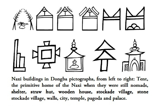 Dongba Pictographs