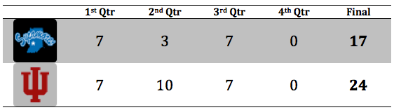 4 Quarter Breakdown.png