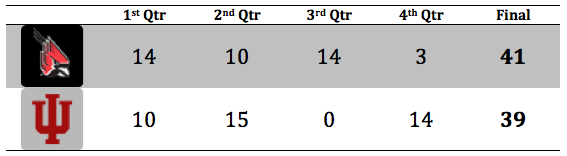 4 Qtr Breakdown.png