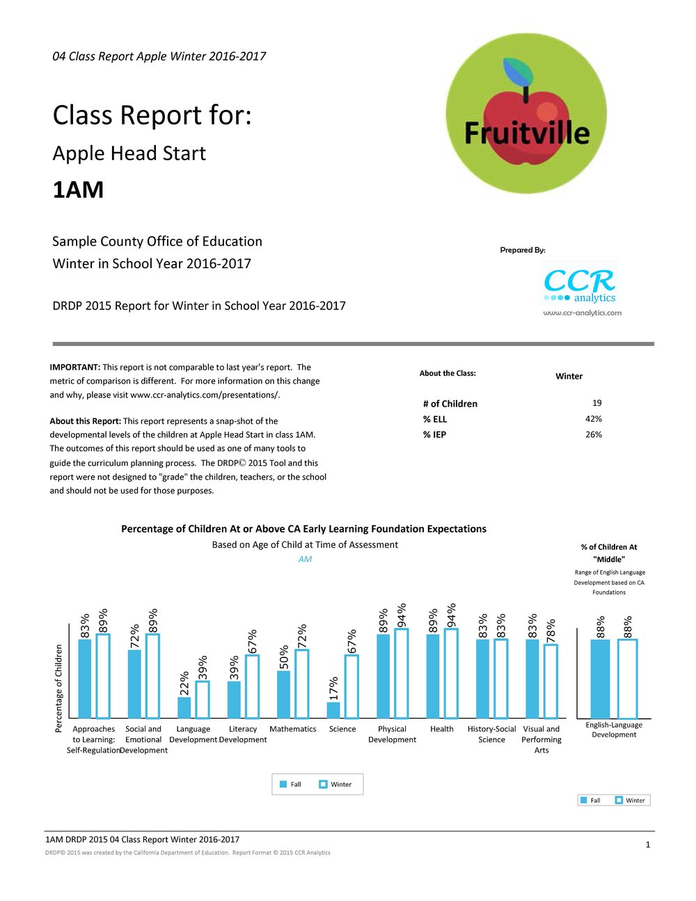 Sample CCR Analytics DRDP 2015 Class Report_Foundations__Page_01.jpg