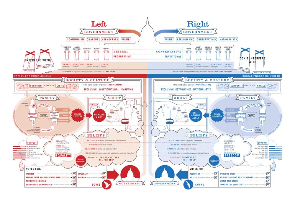 leftvright_WORLD_200dpi.jpg