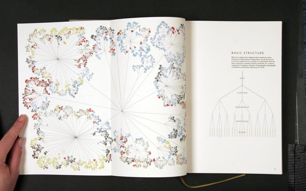 literary-organism-book_4.jpg