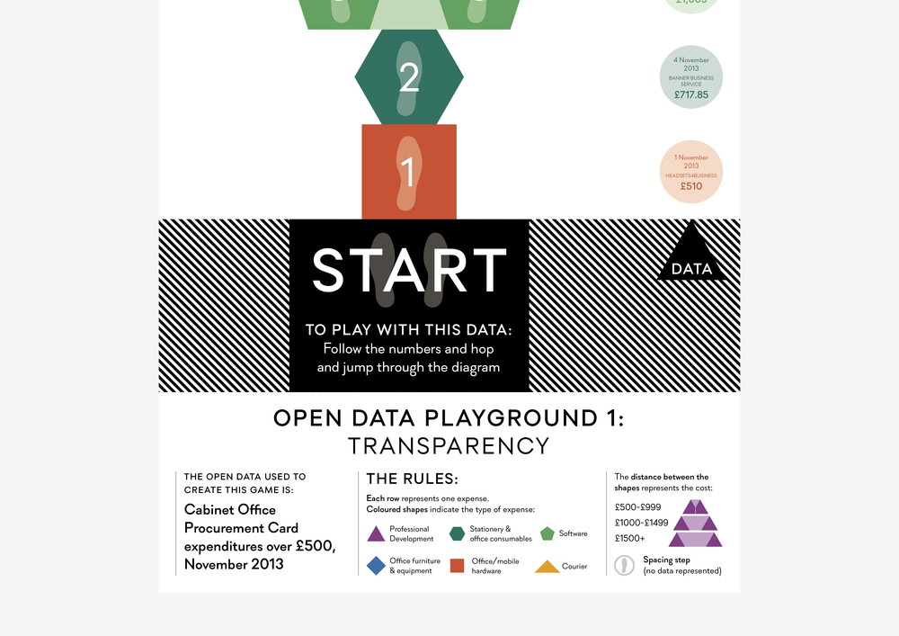 OpenDataPlayground7.jpg