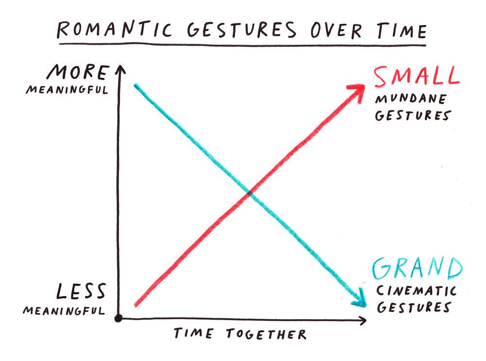Love Relationship.jpg