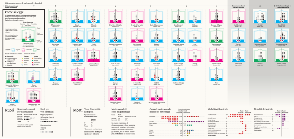 Gender in Opera_v11-translated.png