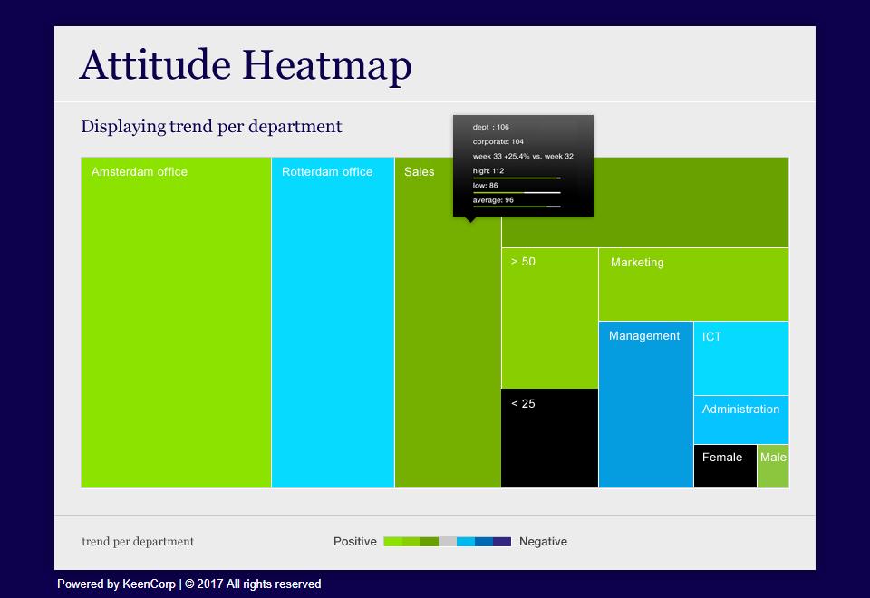 Heatmap KCI.png
