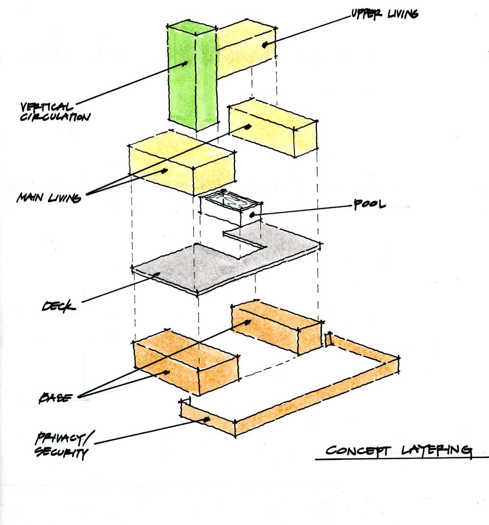 Vontz concept layers.jpg