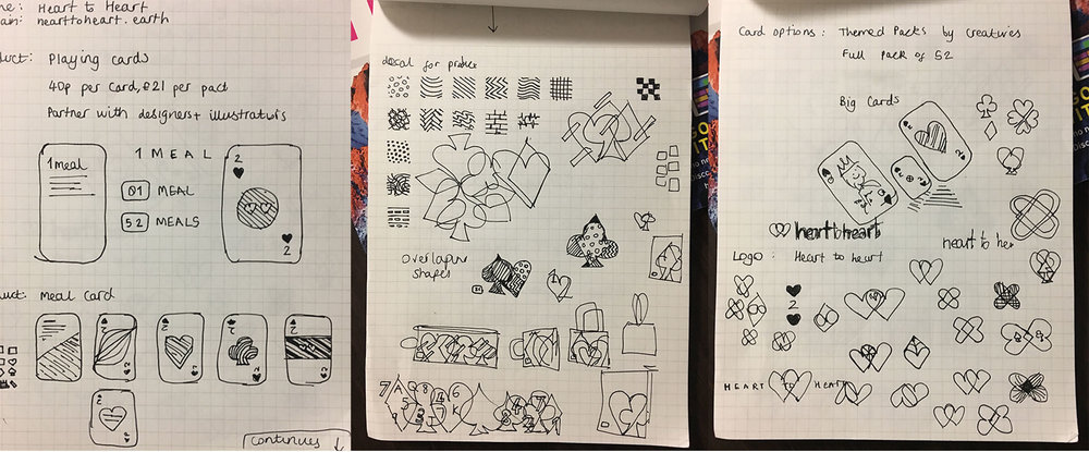 Sketches and ideas for the playing cards and Logo design,