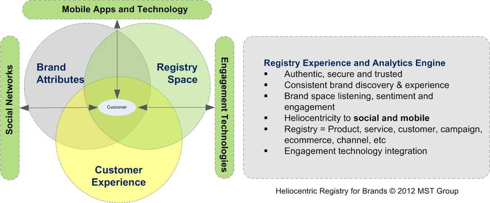 Brand-Registry-Graphic.jpg