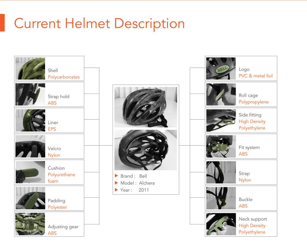 10 helmet-4.jpg
