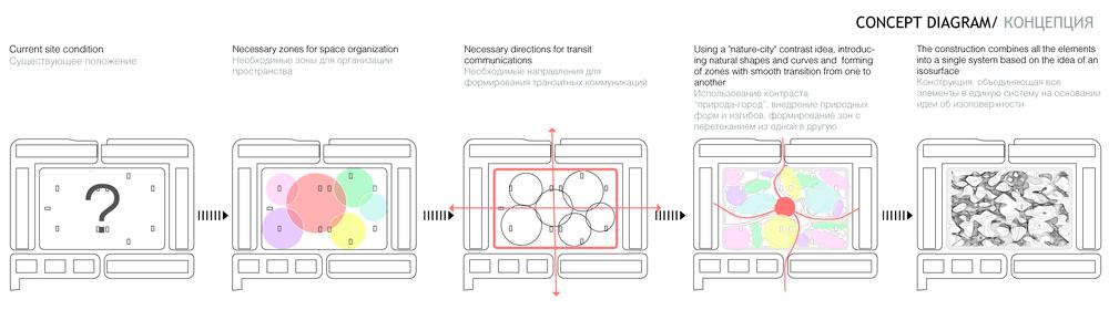 0-1_концепция.jpg